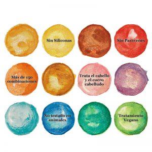 tratamiento personalizable de aloe y celulas madre vegetales
